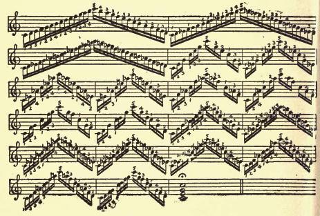 piano scales exercises