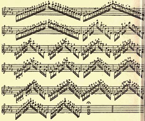 scales and arpeggios for piano : exercises